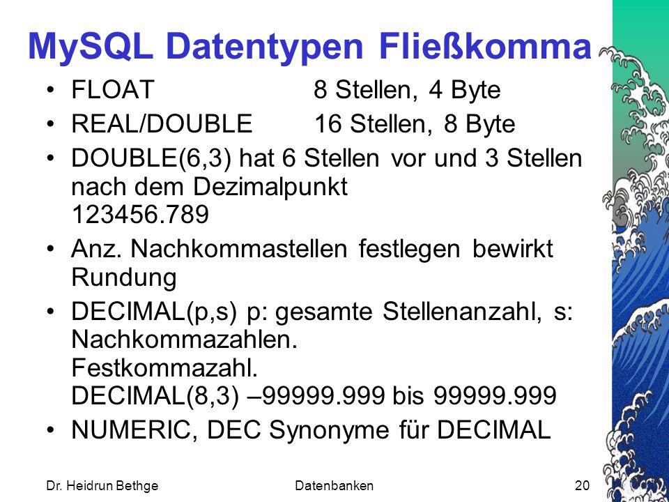Dr. Heidrun BethgeDatenbanken20 MySQL Datentypen Fließkomma FLOAT8 Stellen, 4 Byte REAL/DOUBLE16 Stellen, 8 Byte DOUBLE(6,3) hat 6 Stellen vor und 3 S
