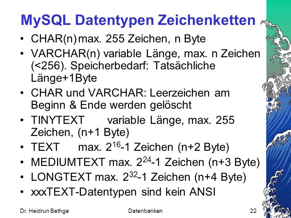Dr.Heidrun BethgeDatenbanken22 MySQL Datentypen Zeichenketten CHAR(n)max.