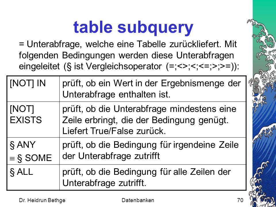Dr.Heidrun BethgeDatenbanken70 table subquery = Unterabfrage, welche eine Tabelle zurückliefert.
