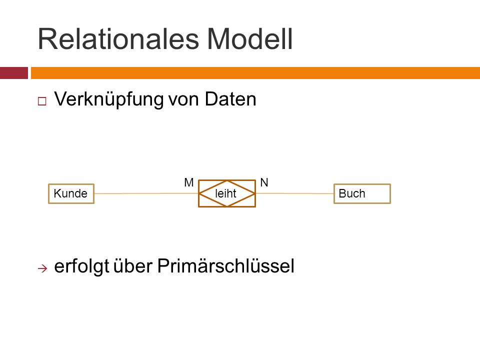 Relationales Modell  Verknüpfung von Daten  erfolgt über Primärschlüssel M KundeBuch leiht N