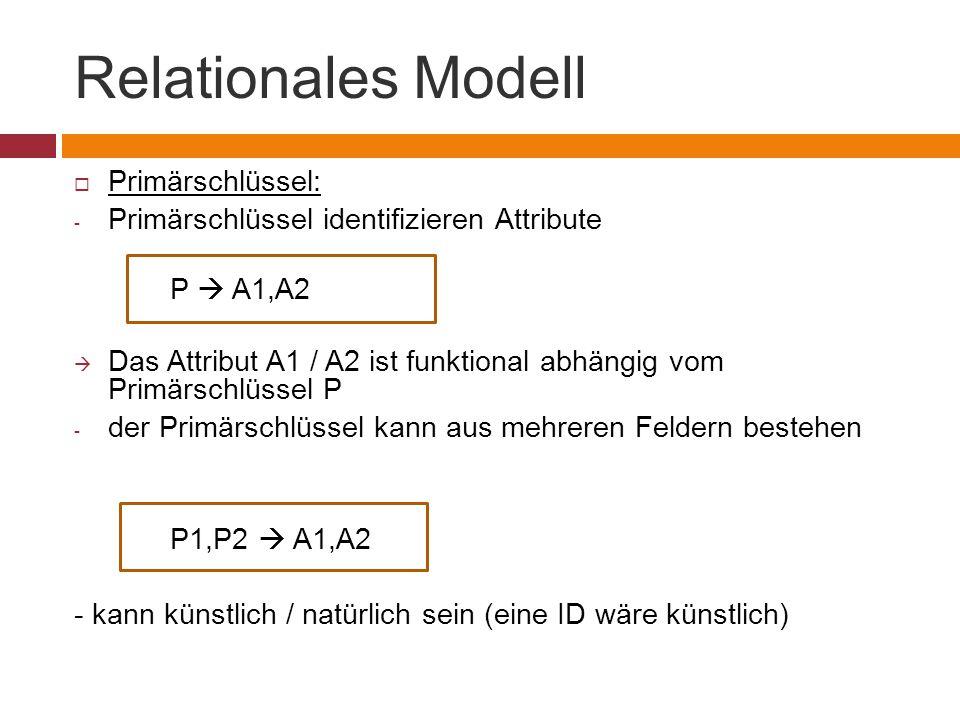 Relationales Modell  Primärschlüssel: - Primärschlüssel identifizieren Attribute P  A1,A2  Das Attribut A1 / A2 ist funktional abhängig vom Primärschlüssel P - der Primärschlüssel kann aus mehreren Feldern bestehen P1,P2  A1,A2 - kann künstlich / natürlich sein (eine ID wäre künstlich)