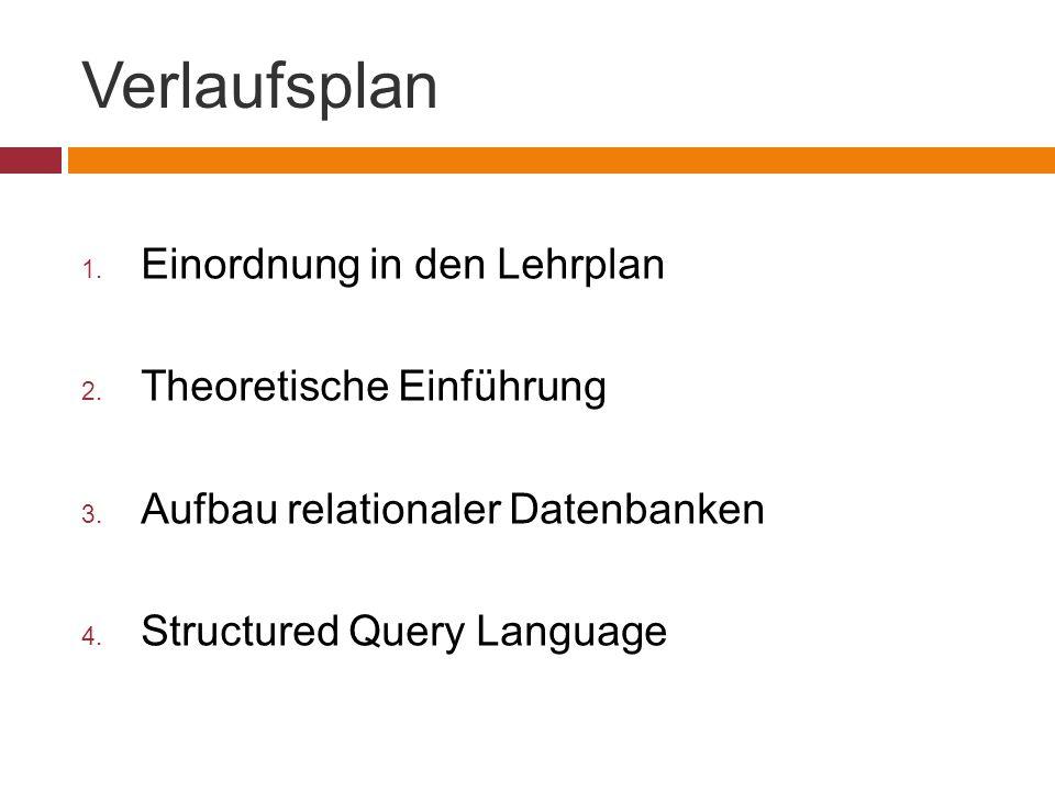 Verlaufsplan 1. Einordnung in den Lehrplan 2. Theoretische Einführung 3. Aufbau relationaler Datenbanken 4. Structured Query Language