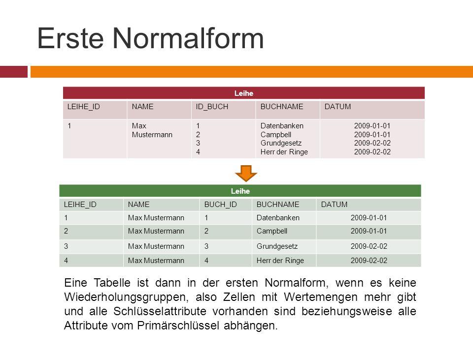 Erste Normalform Leihe LEIHE_IDNAMEID_BUCHBUCHNAMEDATUM 1Max Mustermann 12341234 Datenbanken Campbell Grundgesetz Herr der Ringe 2009-01-01 2009-02-02