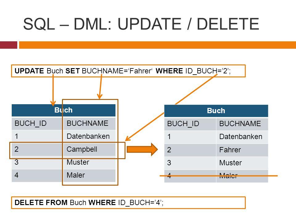 SQL – DML: UPDATE / DELETE Buch BUCH_IDBUCHNAME 1Datenbanken 2Campbell 3Muster 4Maler UPDATE Buch SET BUCHNAME='Fahrer' WHERE ID_BUCH='2'; Buch BUCH_IDBUCHNAME 1Datenbanken 2Fahrer 3Muster 4Maler DELETE FROM Buch WHERE ID_BUCH='4';