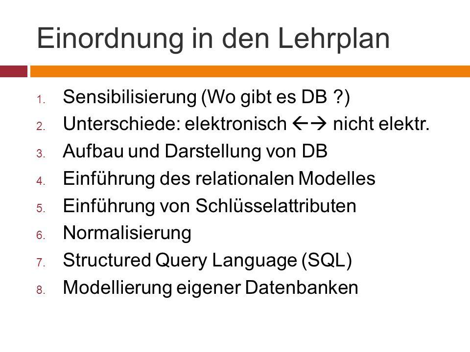Einordnung in den Lehrplan 1. Sensibilisierung (Wo gibt es DB ?) 2. Unterschiede: elektronisch  nicht elektr. 3. Aufbau und Darstellung von DB 4. Ei