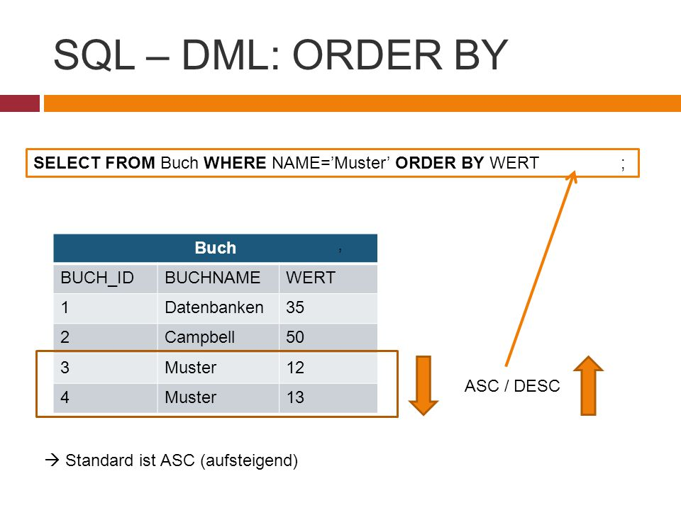 SQL – DML: ORDER BY Buch BUCH_IDBUCHNAMEWERT 1Datenbanken35 2Campbell50 3Muster12 4Muster13 SELECT FROM Buch WHERE NAME='Muster' ORDER BY WERT ; ' ASC