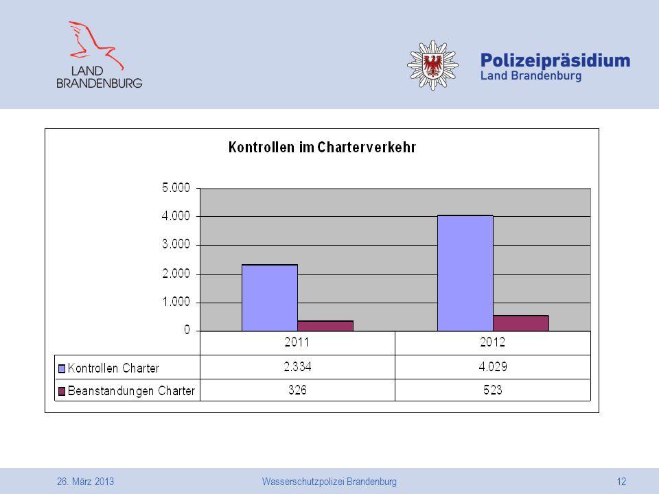 26. März 2013Wasserschutzpolizei Brandenburg12