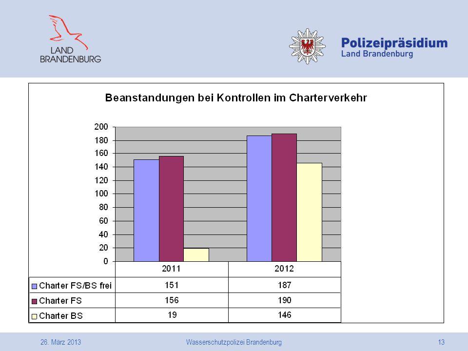 26. März 2013Wasserschutzpolizei Brandenburg13