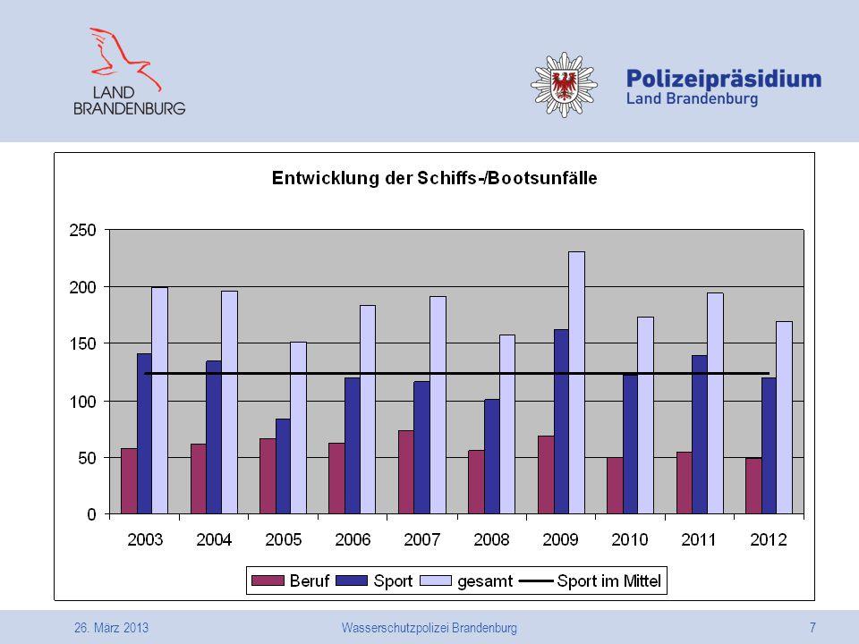 26. März 2013Wasserschutzpolizei Brandenburg7