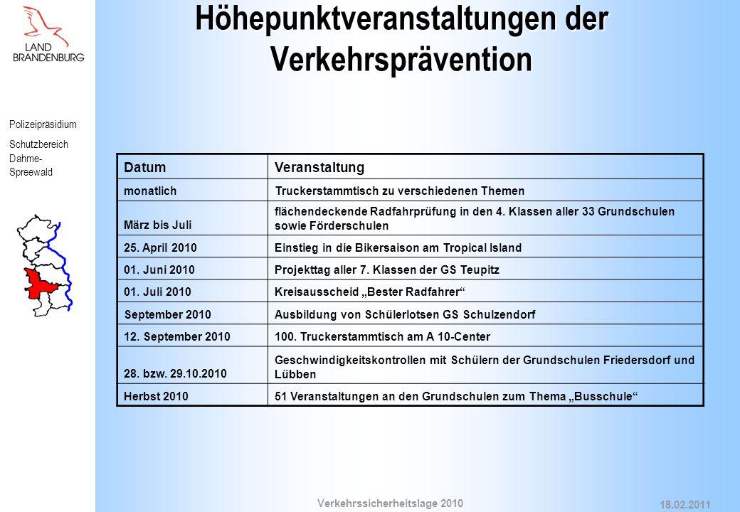 Polizeipräsidium Schutzbereich Dahme- Spreewald Verkehrssicherheitslage 2010 18.02.2011 Höhepunktveranstaltungen der Verkehrsprävention DatumVeranstaltung monatlichTruckerstammtisch zu verschiedenen Themen März bis Juli flächendeckende Radfahrprüfung in den 4.