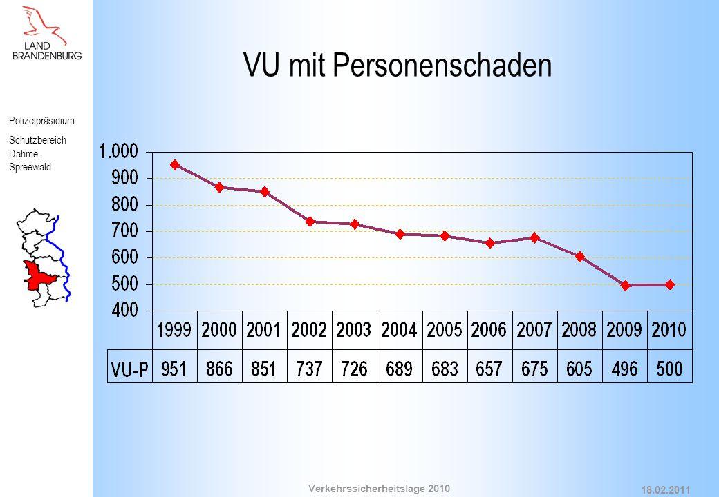 Polizeipräsidium Schutzbereich Dahme- Spreewald Verkehrssicherheitslage 2010 18.02.2011 Anzahl Verletzte