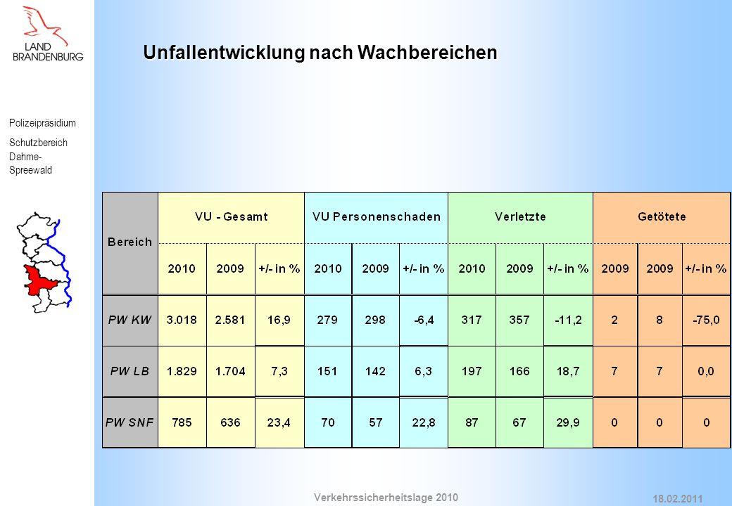 Polizeipräsidium Schutzbereich Dahme- Spreewald Verkehrssicherheitslage 2010 18.02.2011 Unfallentwicklung nach Wachbereichen