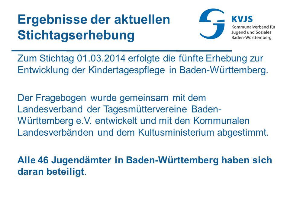Ergebnisse der aktuellen Stichtagserhebung Zum Stichtag 01.03.2014 erfolgte die fünfte Erhebung zur Entwicklung der Kindertagespflege in Baden-Württem