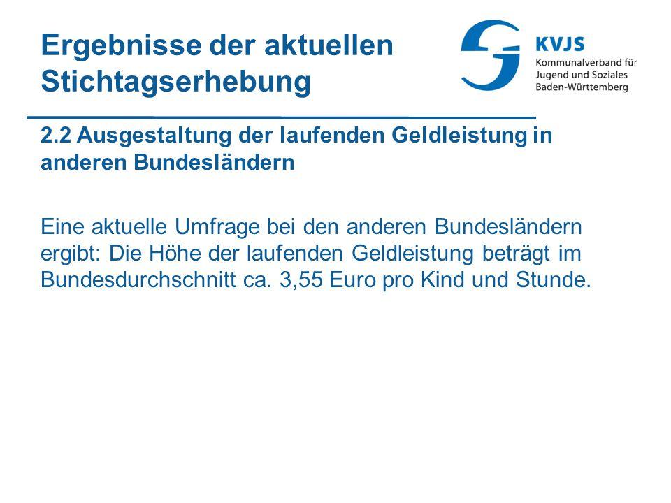 Ergebnisse der aktuellen Stichtagserhebung 2.3 Entwicklung der Tagespflegeverhältnisse und tätigen Tagespflegepersonen in Baden-Württemberg Zum Stichtag betreuten 7.062 aktive Tagespflegepersonen 20.170 Kinder, davon 10.194 Kinder (50,54 %) unter 3 Jahren.
