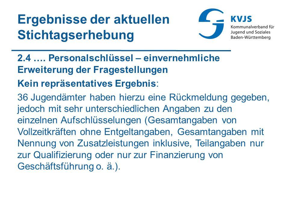 Ergebnisse der aktuellen Stichtagserhebung 2.4 ….