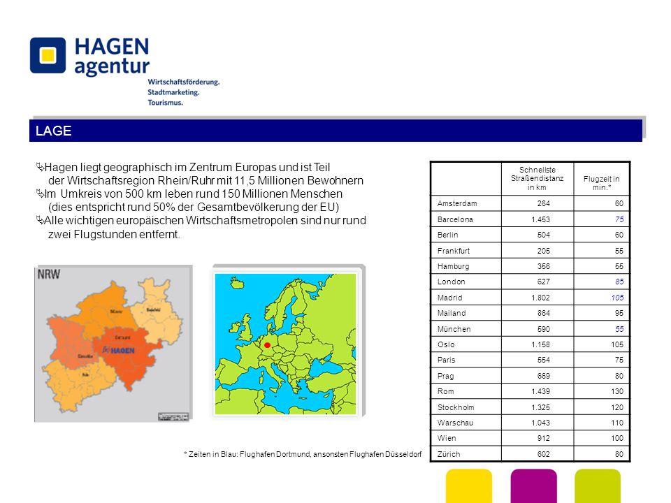 LAGE  Hagen liegt geographisch im Zentrum Europas und ist Teil der Wirtschaftsregion Rhein/Ruhr mit 11,5 Millionen Bewohnern  Im Umkreis von 500 km