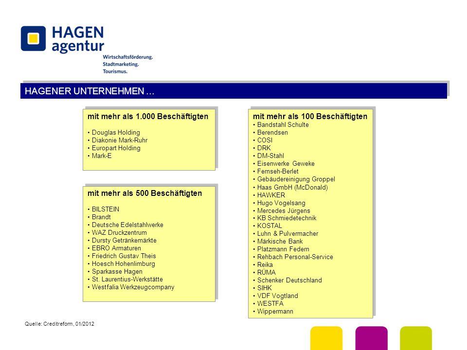HAGENER UNTERNEHMEN … mit mehr als 100 Beschäftigten Bandstahl Schulte Berendsen COSI DRK DM-Stahl Eisenwerke Geweke Fernseh-Berlet Gebäudereinigung G