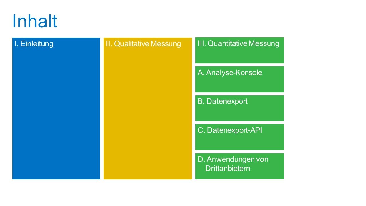 Vier Schritte zur qualitativen Messung 1.Erinnern Sie sich an Ihre Vision.