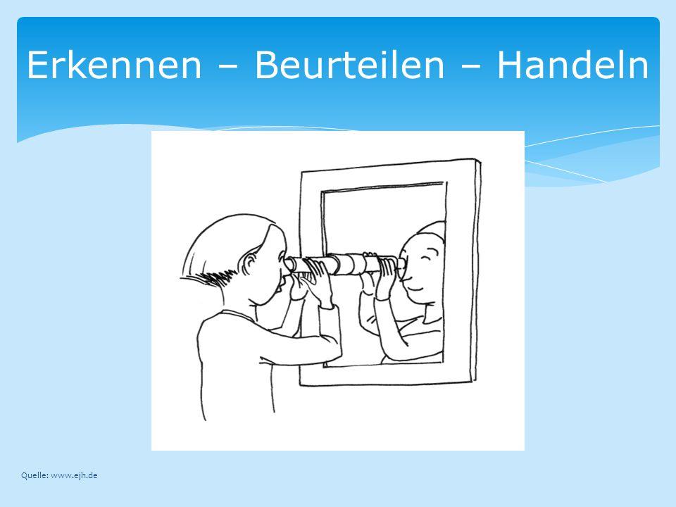 Erkennen – Beurteilen – Handeln Quelle: www.ejh.de