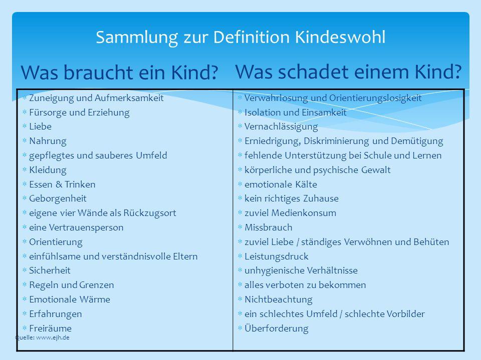 Sammlung zur Definition Kindeswohl Was braucht ein Kind? Was schadet einem Kind? Quelle: www.ejh.de  Zuneigung und Aufmerksamkeit  Fürsorge und Erzi