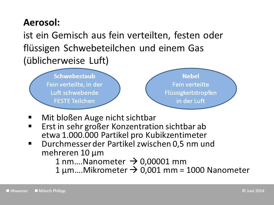 Aerosol: ist ein Gemisch aus fein verteilten, festen oder flüssigen Schwebeteilchen und einem Gas (üblicherweise Luft) Schwebestaub Fein verteilte, in