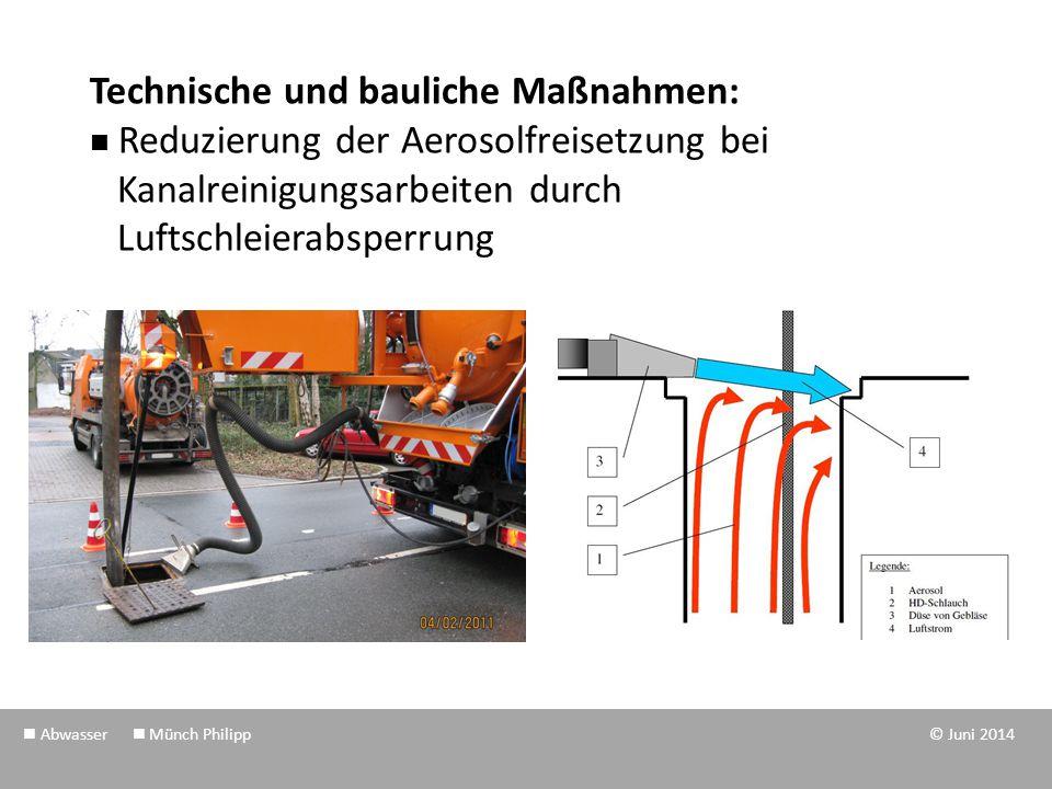 Technische und bauliche Maßnahmen: Reduzierung der Aerosolfreisetzung bei Kanalreinigungsarbeiten durch Luftschleierabsperrung Abwasser Münch Philipp