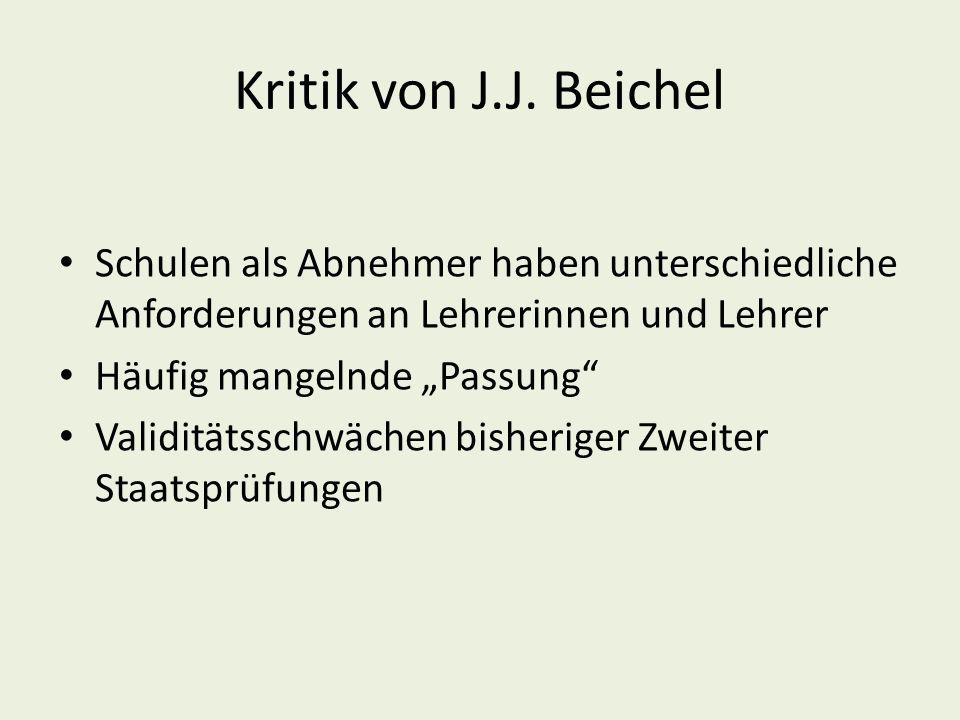 """Kritik von J.J. Beichel Schulen als Abnehmer haben unterschiedliche Anforderungen an Lehrerinnen und Lehrer Häufig mangelnde """"Passung"""" Validitätsschwä"""