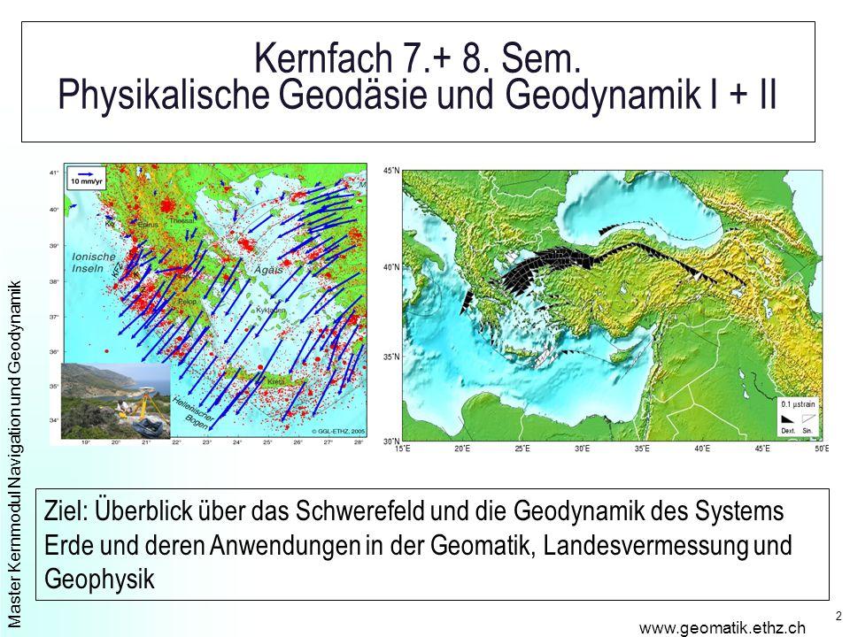 Master Kernmodul Navigation und Geodynamik www.geomatik.ethz.ch 3 Wahlfach 8.