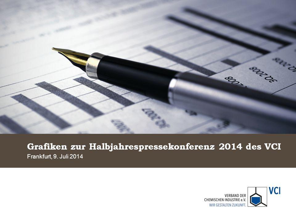 Grafiken zur Halbjahrespressekonferenz 2014 des VCI Frankfurt, 9. Juli 2014