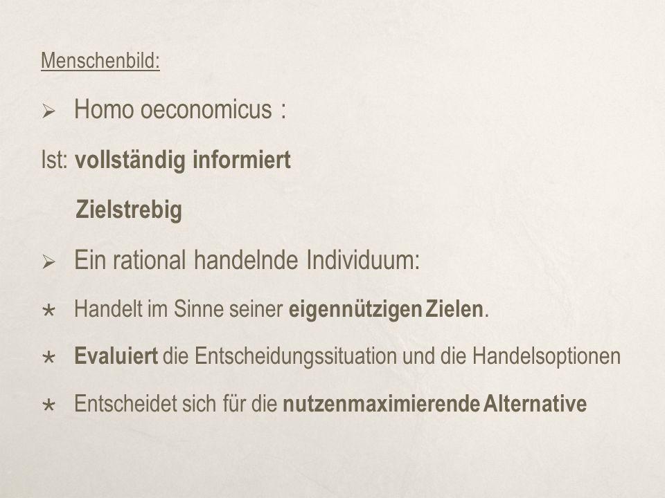 Menschenbild:  Homo oeconomicus : Ist: vollständig informiert Zielstrebig  Ein rational handelnde Individuum:  Handelt im Sinne seiner eigennützige