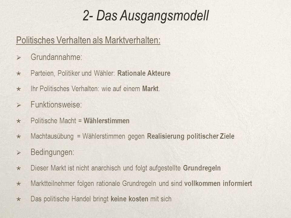 2- Das Ausgangsmodell Politisches Verhalten als Marktverhalten:  Grundannahme:  Parteien, Politiker und Wähler: Rationale Akteure  Ihr Politisches