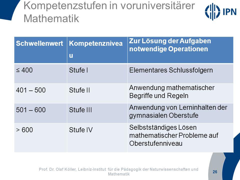 Kompetenzstufen in voruniversitärer Mathematik 26 Prof.