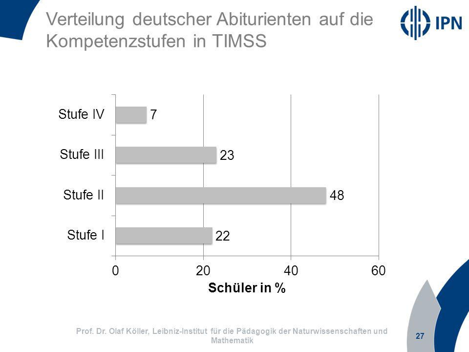 Verteilung deutscher Abiturienten auf die Kompetenzstufen in TIMSS 27 Prof.