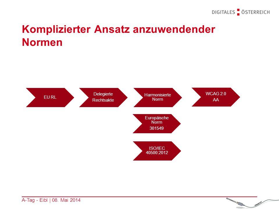 Komplizierter Ansatz anzuwendender Normen EU RL Delegierte Rechtsakte Harmonisierte Norm Europäische Norm 301549 ISO/IEC 40500:2012 WCAG 2.0 AA A-Tag