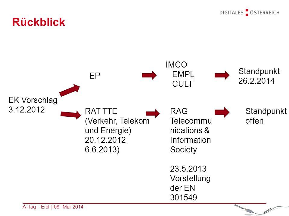 EK Vorschlag 3.12.2012 EP Standpunkt 26.2.2014 RAT TTE (Verkehr, Telekom und Energie) 20.12.2012 6.6.2013) RAG Telecommu nications & Information Socie