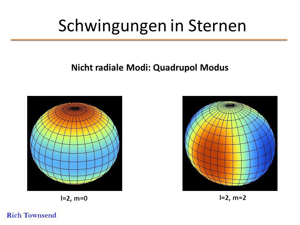 Nicht radiale Modi: Quadrupol Modus l=2, m=0 l=2, m=2 Rich Townsend Schwingungen in Sternen