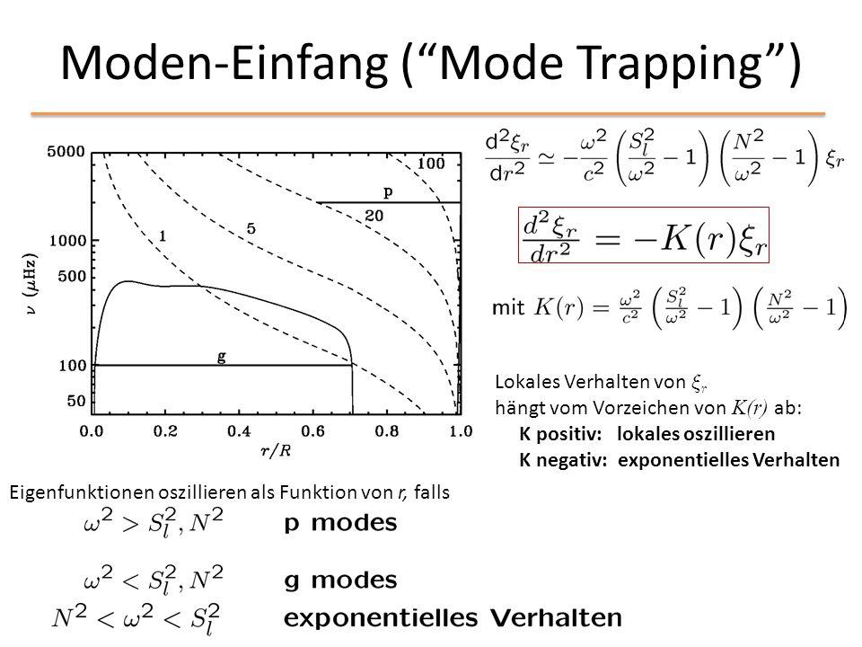 """Moden-Einfang (""""Mode Trapping"""") Eigenfunktionen oszillieren als Funktion von r, falls Lokales Verhalten von » r hängt vom Vorzeichen von K(r) ab: K po"""