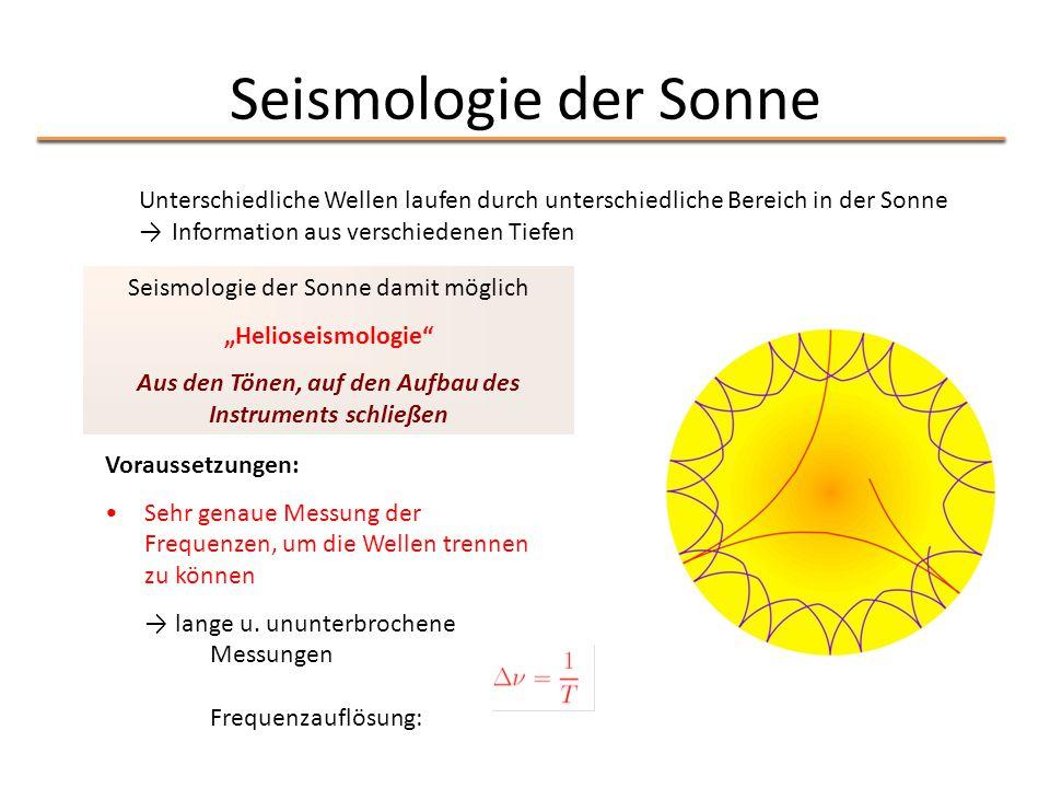 Seismologie der Sonne Unterschiedliche Wellen laufen durch unterschiedliche Bereich in der Sonne → Information aus verschiedenen Tiefen Voraussetzunge