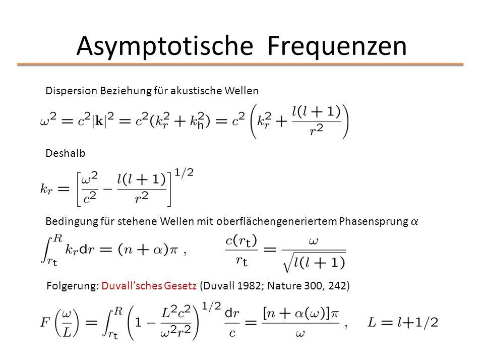 Asymptotische Frequenzen Dispersion Beziehung für akustische Wellen Deshalb Bedingung für stehene Wellen mit oberflächengeneriertem Phasensprung  Fol