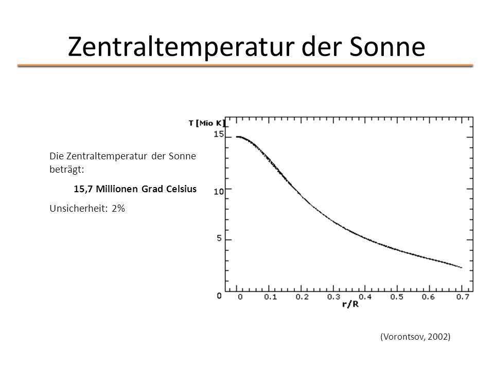 Zentraltemperatur der Sonne Die Zentraltemperatur der Sonne beträgt: 15,7 Millionen Grad Celsius Unsicherheit: 2% (Vorontsov, 2002)