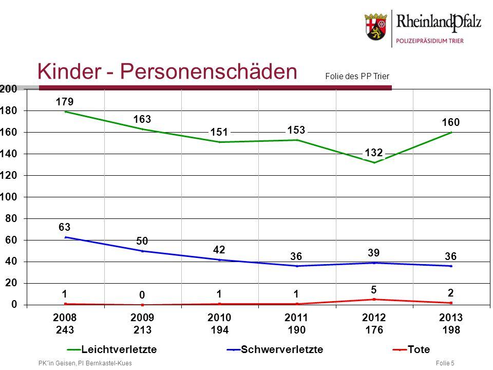 Folie 5PK´in Geisen, PI Bernkastel-Kues Kinder - Personenschäden Folie des PP Trier
