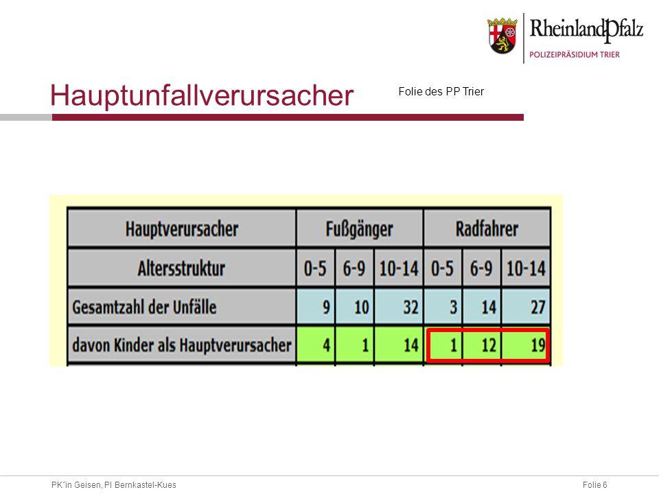 Folie 6PK´in Geisen, PI Bernkastel-Kues Hauptunfallverursacher Folie des PP Trier