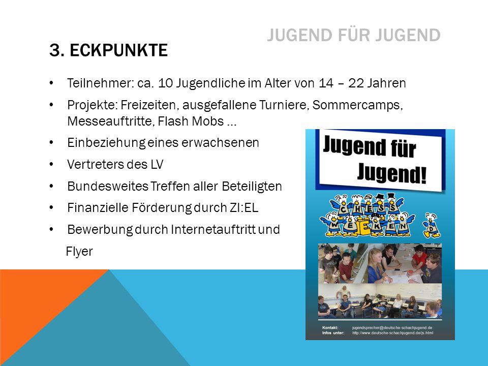 JUGEND FÜR JUGEND Schleswig-Holstein (April 2013) Rheinland-Pfalz (Juni 2013) Berlin (Februar 2014) Sachsen (April 2014) Bayern und Niedersachsen in Planung 4.