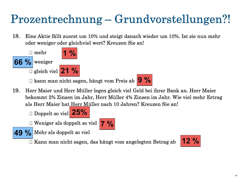 Prozentrechnung – Grundvorstellungen?! 14 66 % 21 % 9 % 1 % 25% 7 % 12 % 49 %