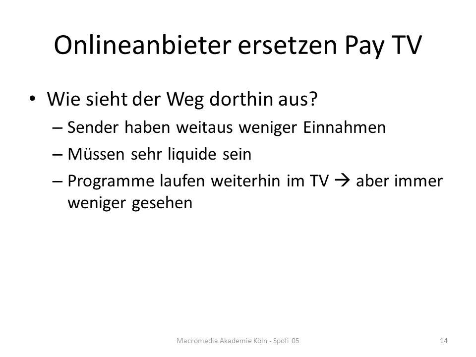 Onlineanbieter ersetzen Pay TV Wie sieht der Weg dorthin aus.
