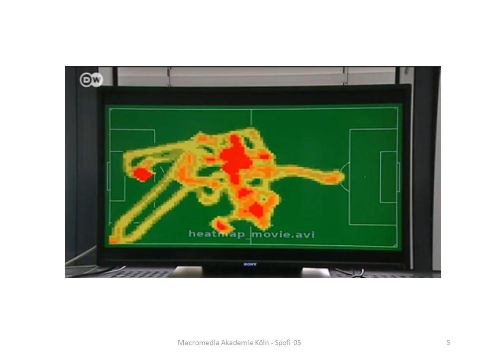 Onlineanbieter ersetzen Pay TV Kann der Sport dies Sinnvoll nutzen.