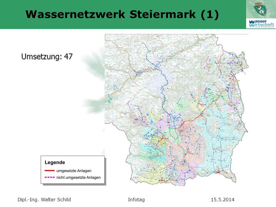 Dipl.-Ing. Walter SchildInfotag15.5.2014 Wassernetzwerk Steiermark (1) Umsetzung: 47