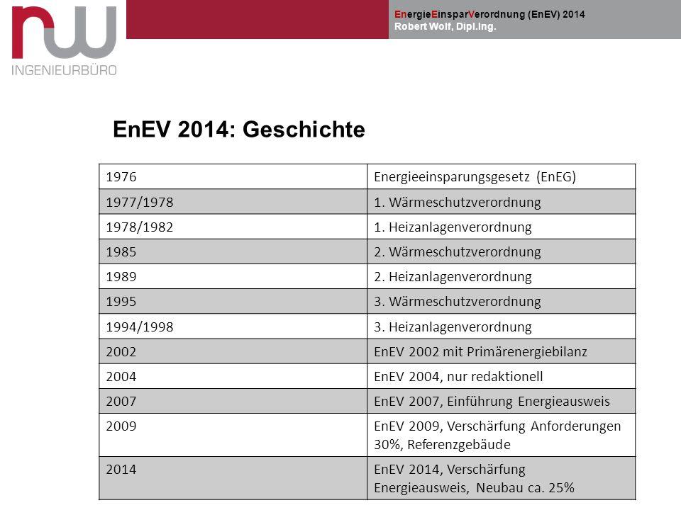 Robert Wolf, Dipl.Ing. EnEV 2014: Geschichte