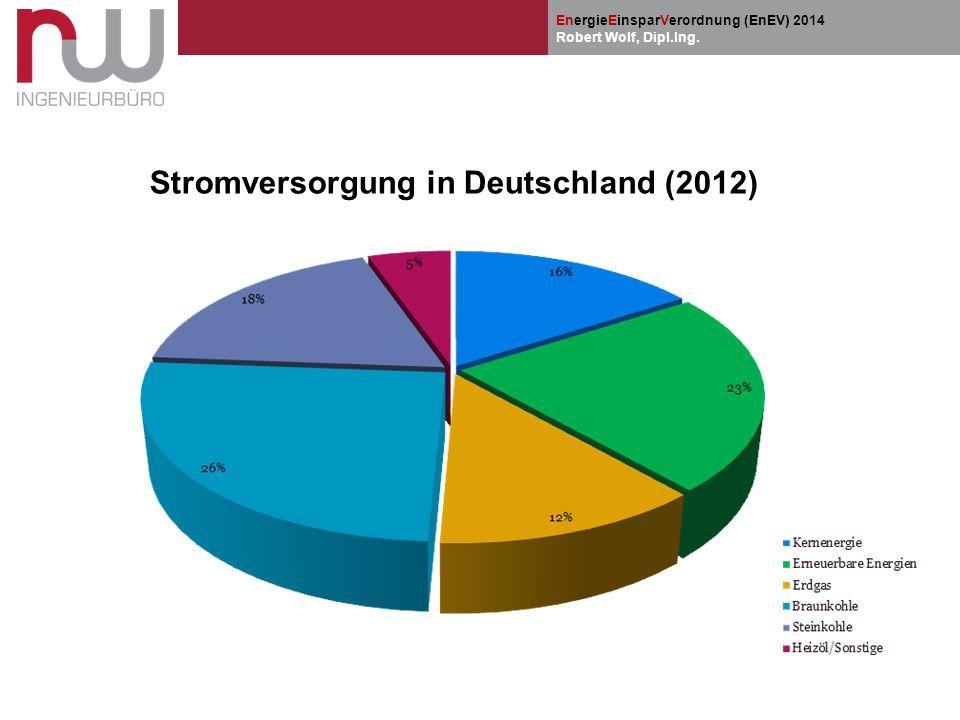 EnergieEinsparVerordnung (EnEV) 2014 Robert Wolf, Dipl.Ing. Stromversorgung in Deutschland (2012)