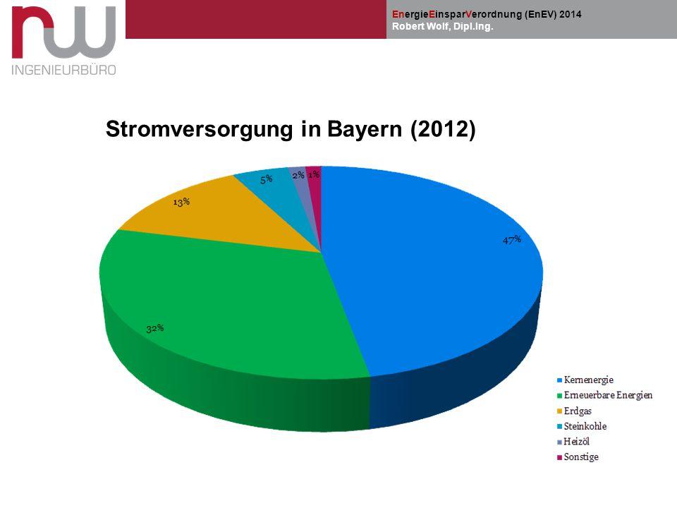 EnergieEinsparVerordnung (EnEV) 2014 Robert Wolf, Dipl.Ing. Stromversorgung in Bayern (2012)